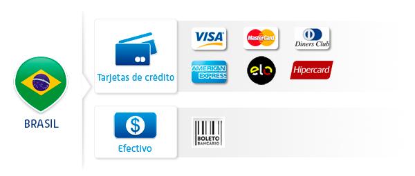 pago-brasil-es