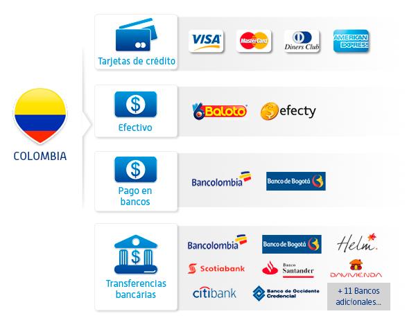 pago-colombia-es