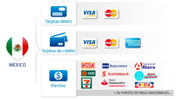pago-mexico-es